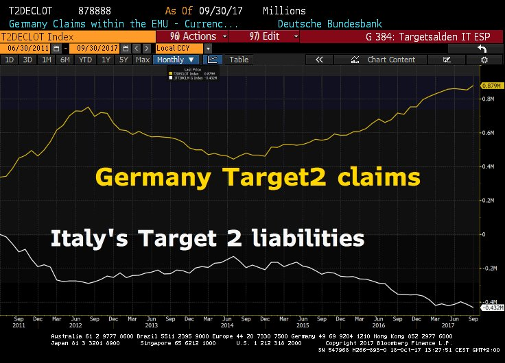 germany-target2-claims.jpg