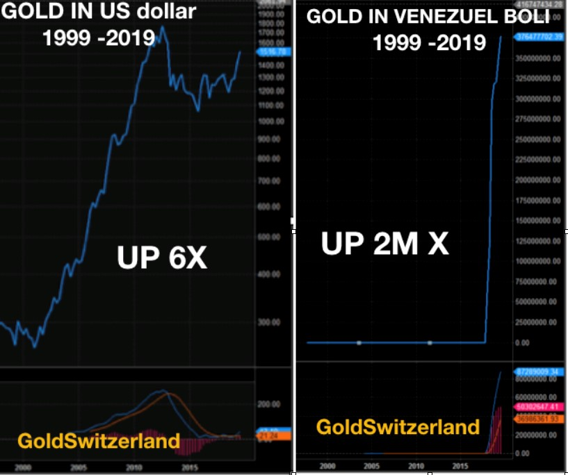 gold_usd-bolivar.jpg